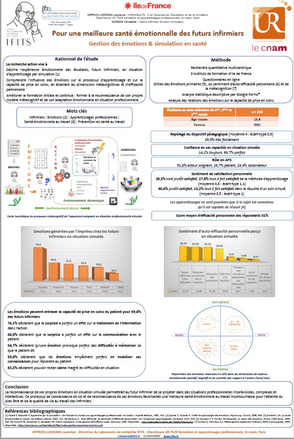 Poster scientifique URIFITS : émotion des furturs infirmiers